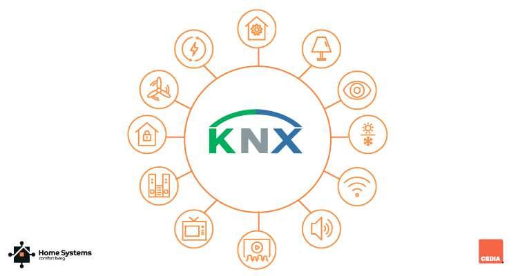 Что такое KNX?