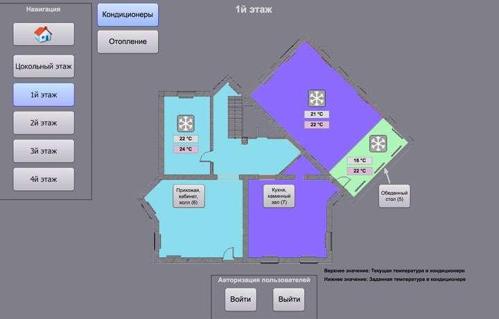 Частный дом Буча, умный дом Киев, Домашняя автоматизация, управление отоплением, вентиляцией, кондиционированием, фото 2