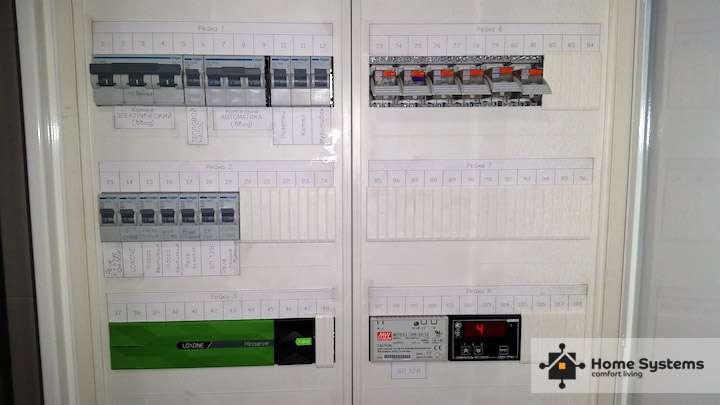 Запустить систему отопления в частном доме, Loxone, домашняя Автоматизация Киев, фото 1