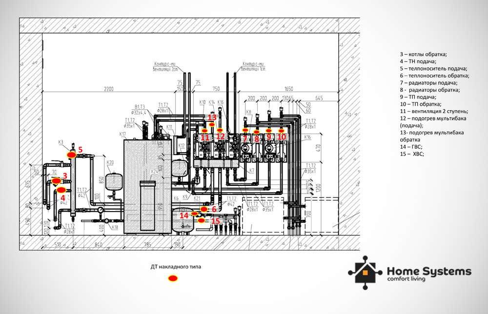 Запустить систему отопления в частном доме, Loxone, домашняя Автоматизация Киев, фото 5