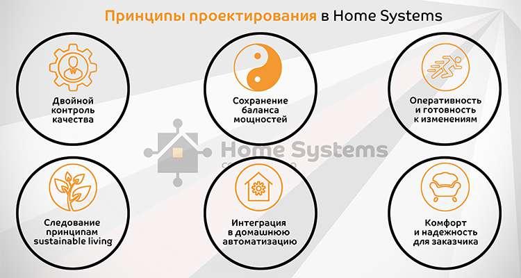 Принципы проектирования в Home Systems